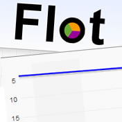 Invert y-axis on Flot